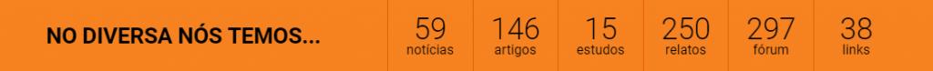 Banner escrito No Diversa nós temos 59 notícias, 146 artigos, 15 estudos, 250 relatos, 297 fórum e 38 links